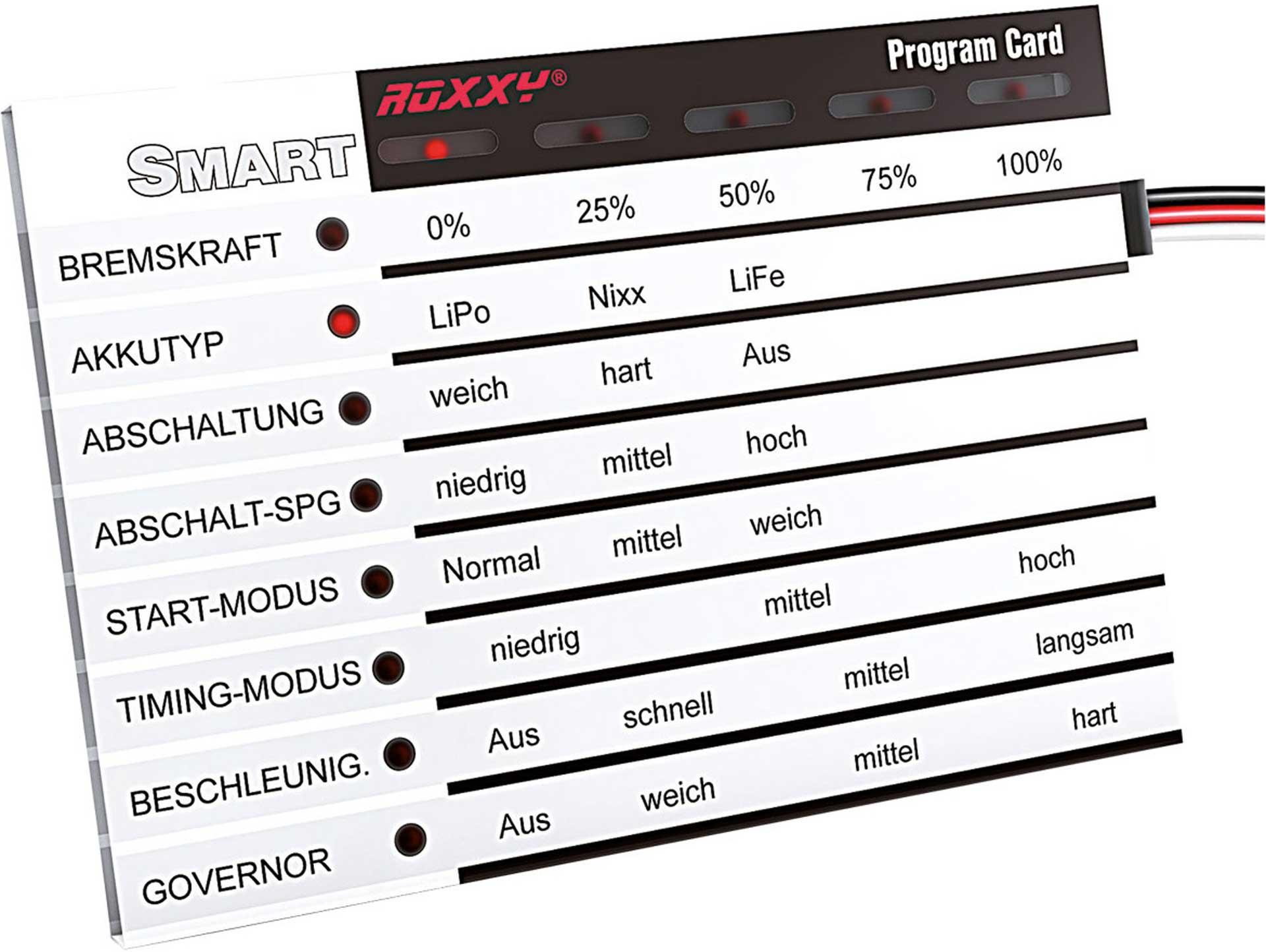 ROXXY SMART PROGRAM CARD ENGLISH FOR ROXXY SMART CONTROL ESC