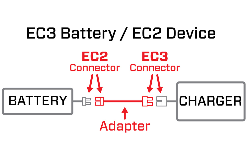 "SPEKTRUM Adapter: IC3 Battery / IC2 Device; 6"""
